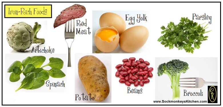 These are just some of the wonderful foods that can add iron to your daily diet