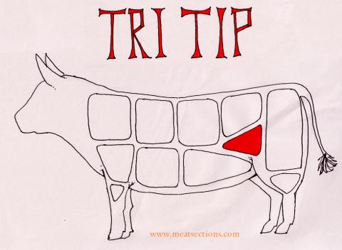 meatsections